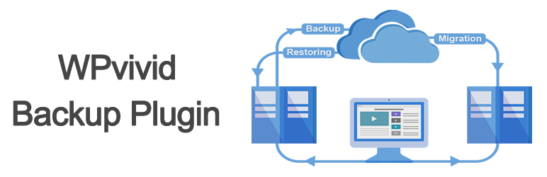 WordPress Datensicherung - WPvivid Backup Plugin